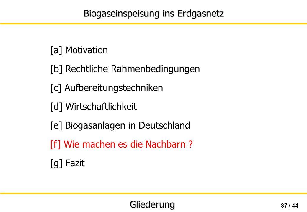 [b] Rechtliche Rahmenbedingungen